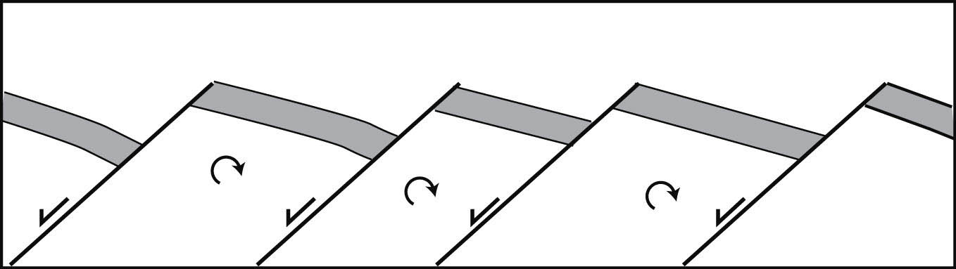 diagram of tilted fault blocks